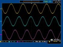 3-phase AC Waveform