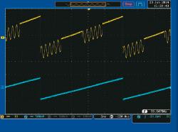 Burst and DC ofsett Modulation