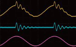 Surge Waveform