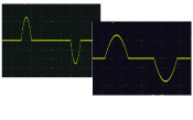 Parameter-variable Wave (CF Controled Sinel)