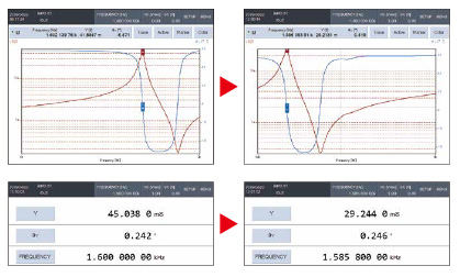 RESONANT FREQUENCY TRACKING FUNCTION